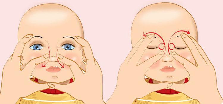 массаж слезных проходов
