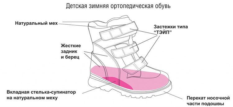 обувь для здоровья