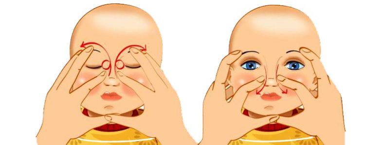 массаж слезных мешочков