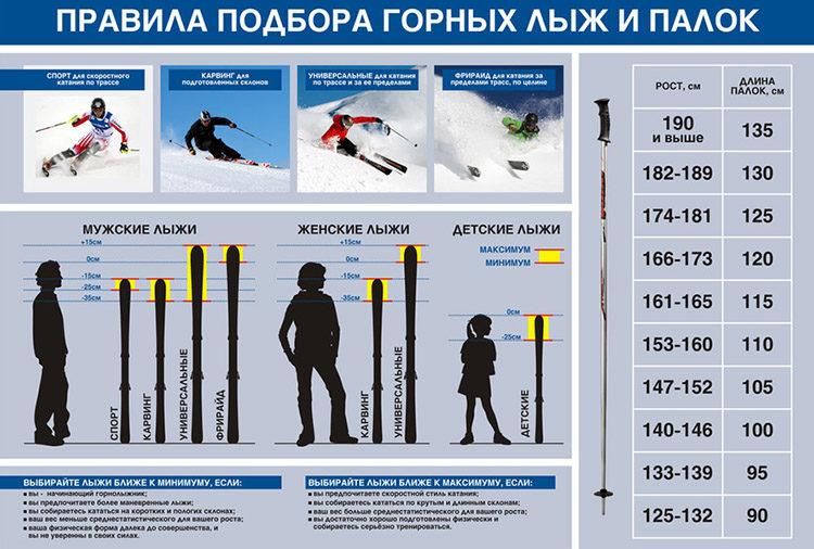 лыжи для детей и взрослых