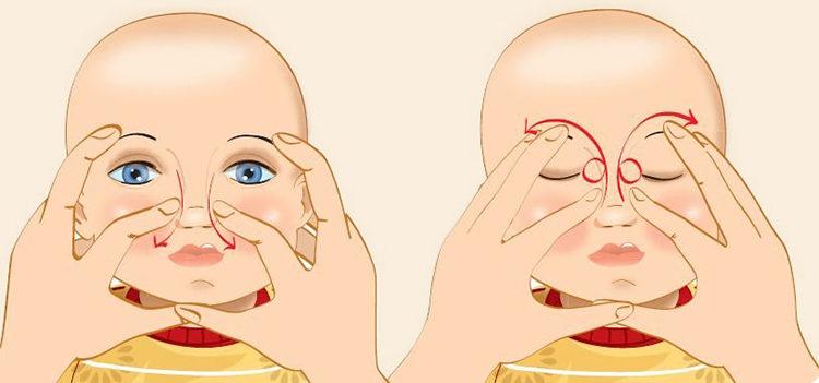 массаж носослезного канала
